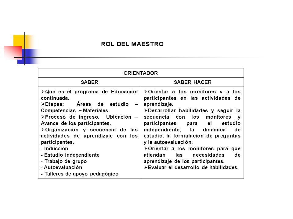 ROL DEL MAESTRO ORIENTADOR SABER SABER HACER