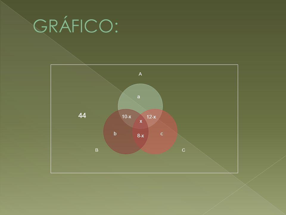 GRÁFICO: 44
