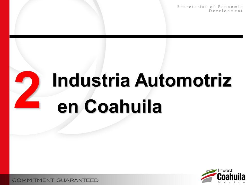 2 Industria Automotriz en Coahuila