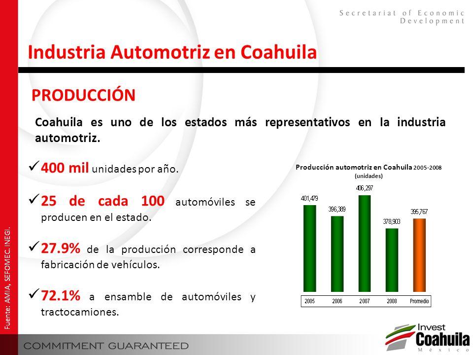 Producción automotriz en Coahuila 2005-2008 (unidades)
