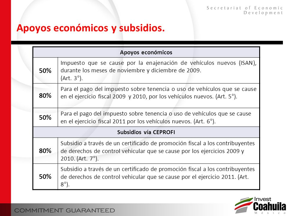Apoyos económicos y subsidios.
