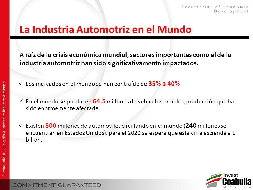 La Industria Automotriz en el Mundo