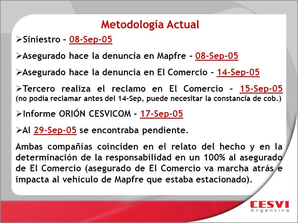 Metodología Actual Siniestro – 08-Sep-05