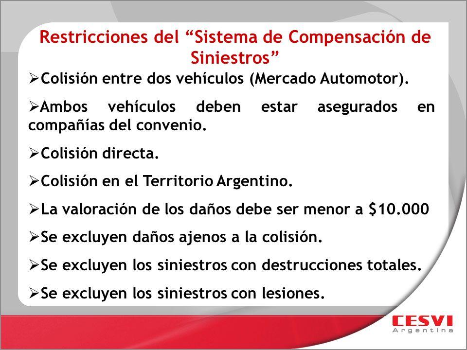 Restricciones del Sistema de Compensación de Siniestros