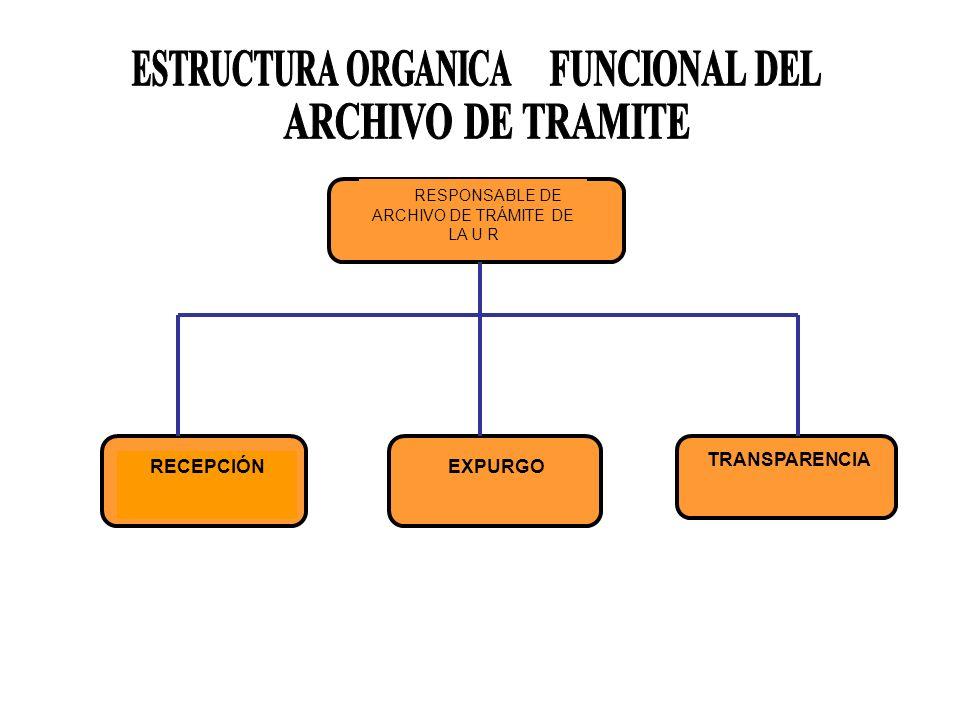 RESPONSABLE DE ARCHIVO DE TRÁMITE DE LA U R