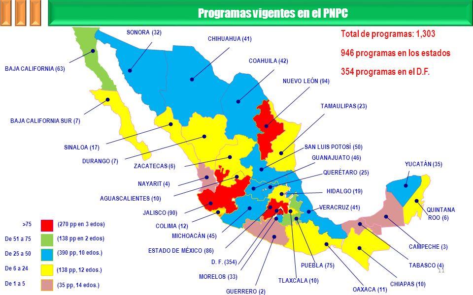 Programas vigentes en el PNPC