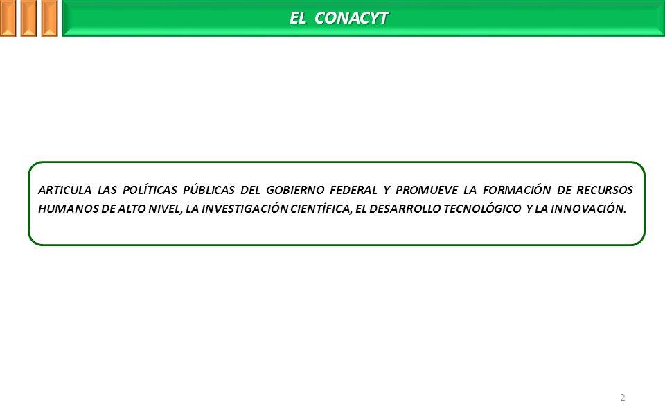 EL CONACYT