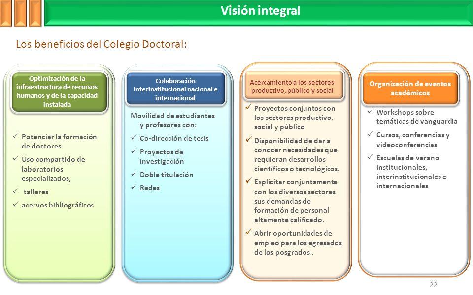 Visión integral Los beneficios del Colegio Doctoral: