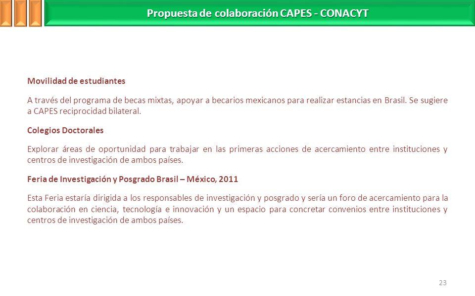 Propuesta de colaboración CAPES - CONACYT