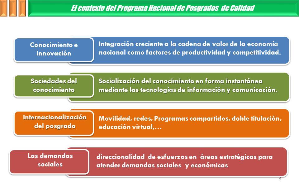El contexto del Programa Nacional de Posgrados de Calidad