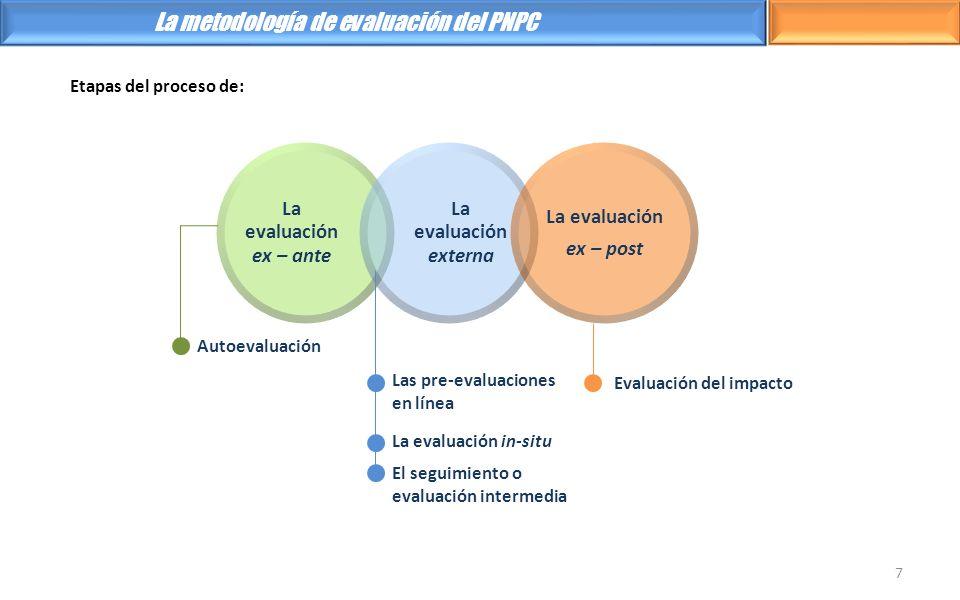 La metodología de evaluación del PNPC