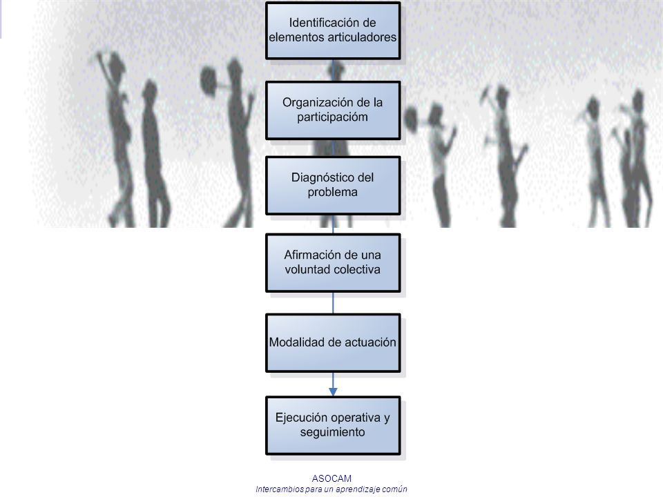 Intercambios para un aprendizaje común