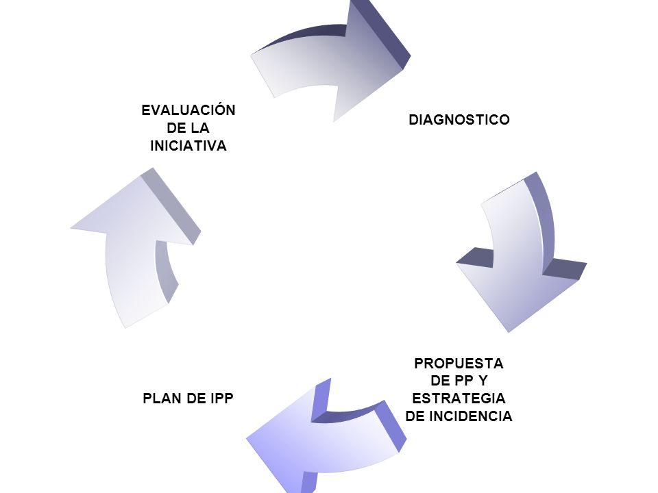 1) Diagnostico análisis del entorno. análisis de la problemática y su relación con las políticas públicas.