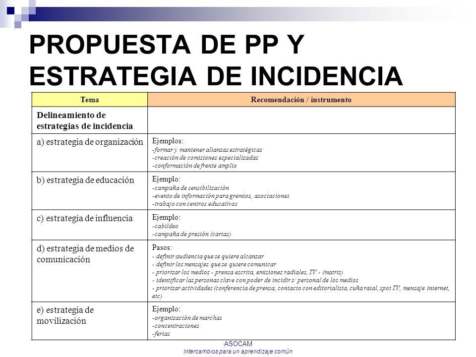 PROPUESTA DE PP Y ESTRATEGIA DE INCIDENCIA