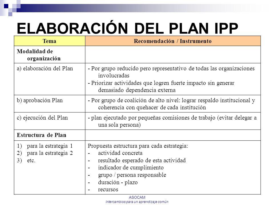 ELABORACIÓN DEL PLAN IPP