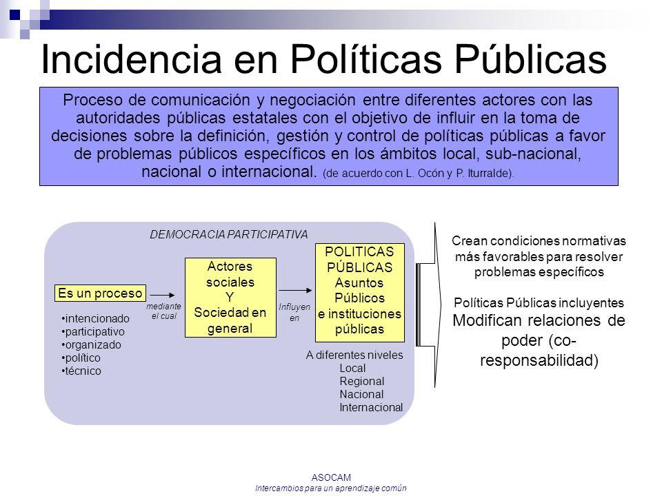Incidencia en Políticas Públicas