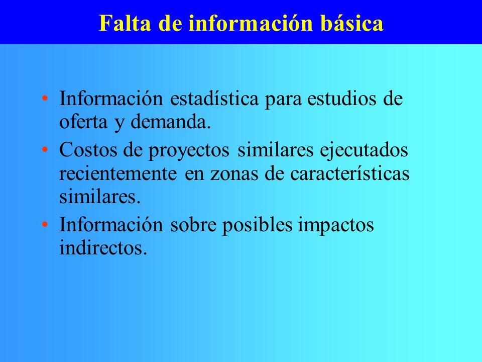 Falta de información básica