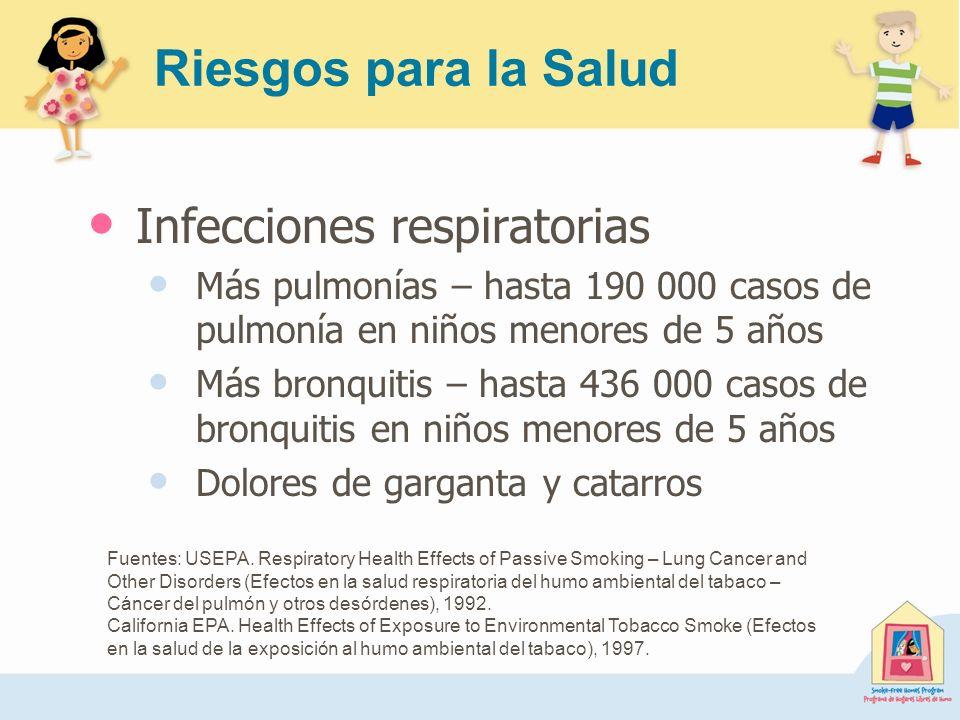 Riesgos para la Salud Infecciones respiratorias