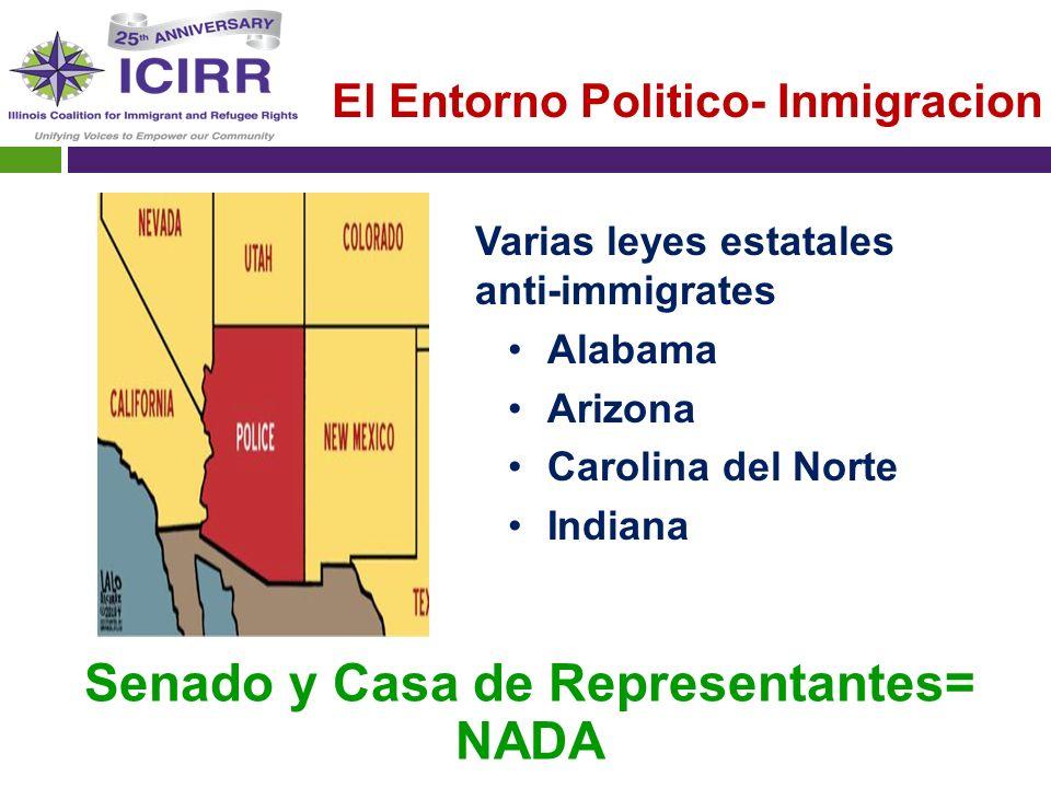 El Entorno Politico- Inmigracion Senado y Casa de Representantes= NADA