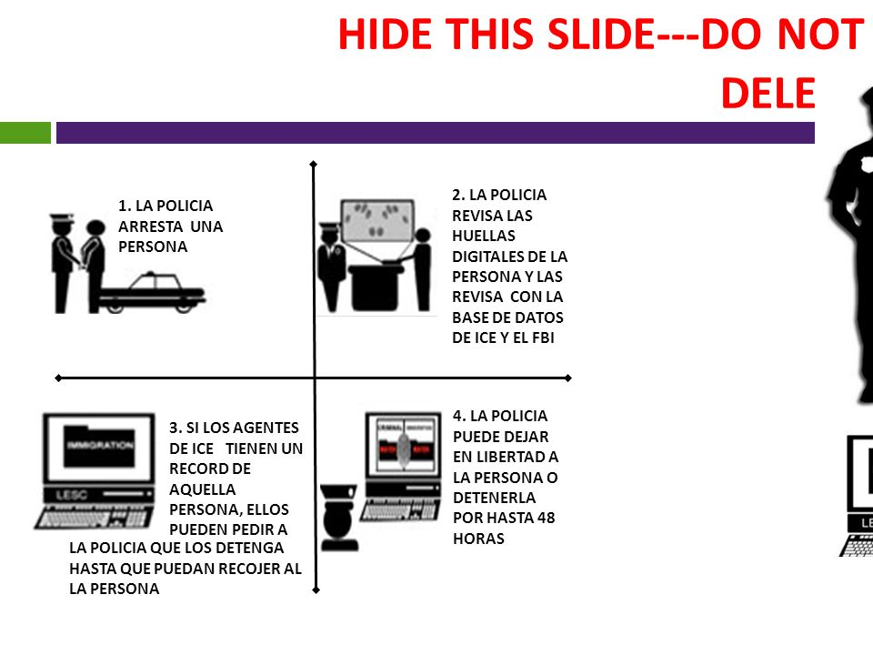 HIDE THIS SLIDE---DO NOT DELETE