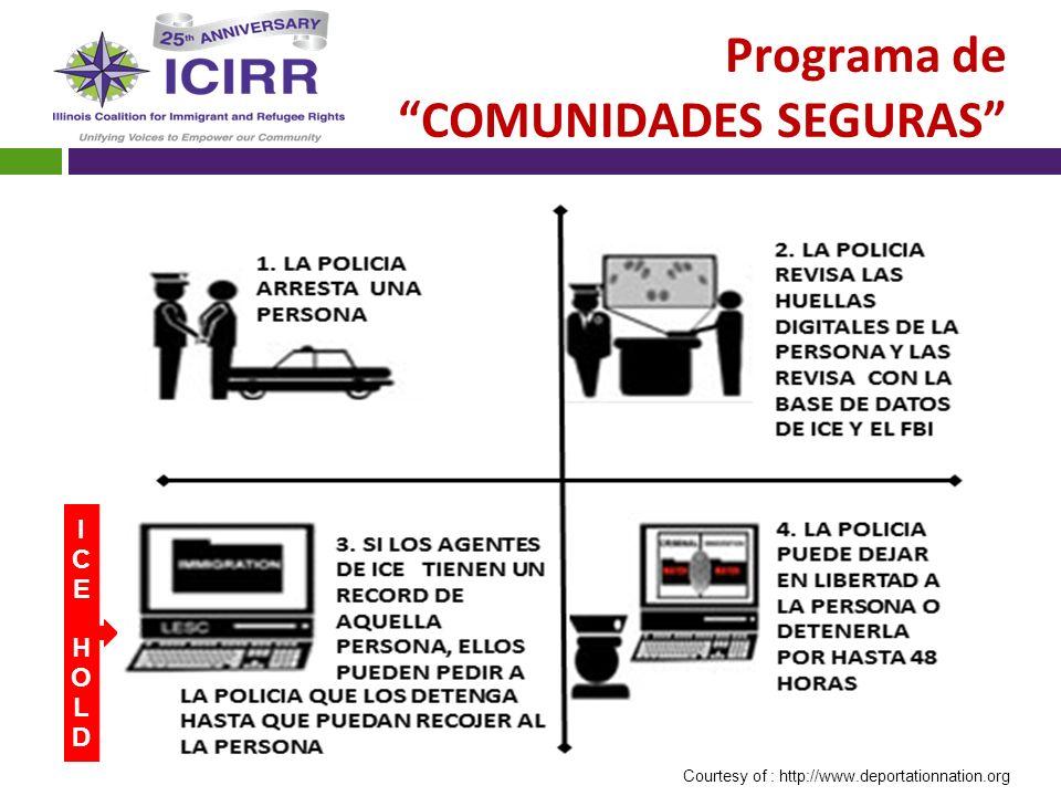 Programa de COMUNIDADES SEGURAS