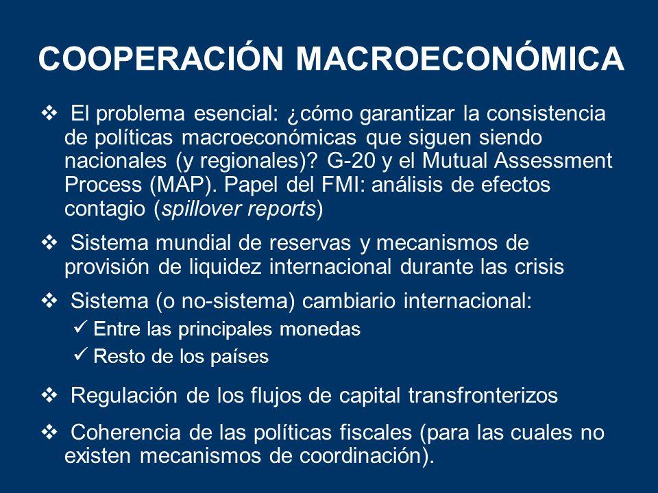COOPERACIÓN MACROECONÓMICA