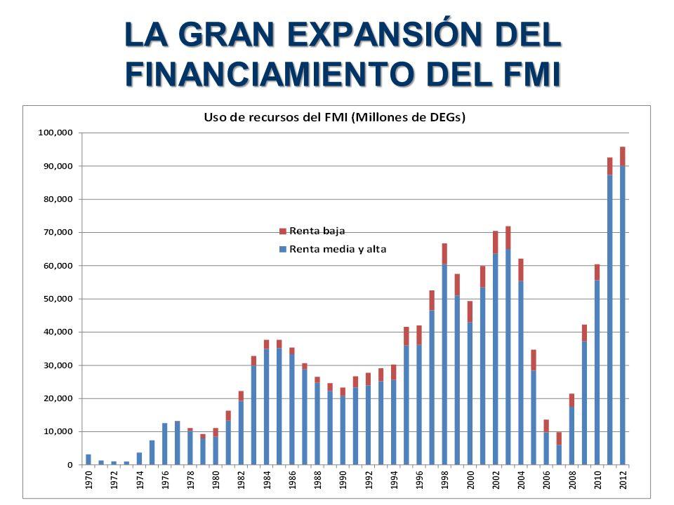 LA GRAN EXPANSIÓN DEL FINANCIAMIENTO DEL FMI