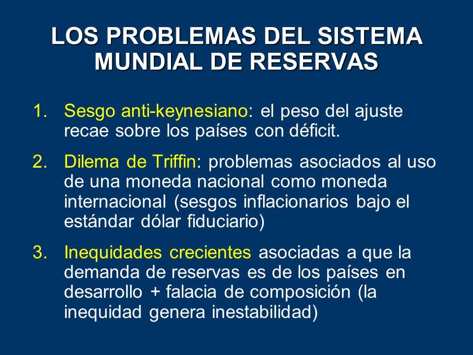 LOS PROBLEMAS DEL SISTEMA MUNDIAL DE RESERVAS