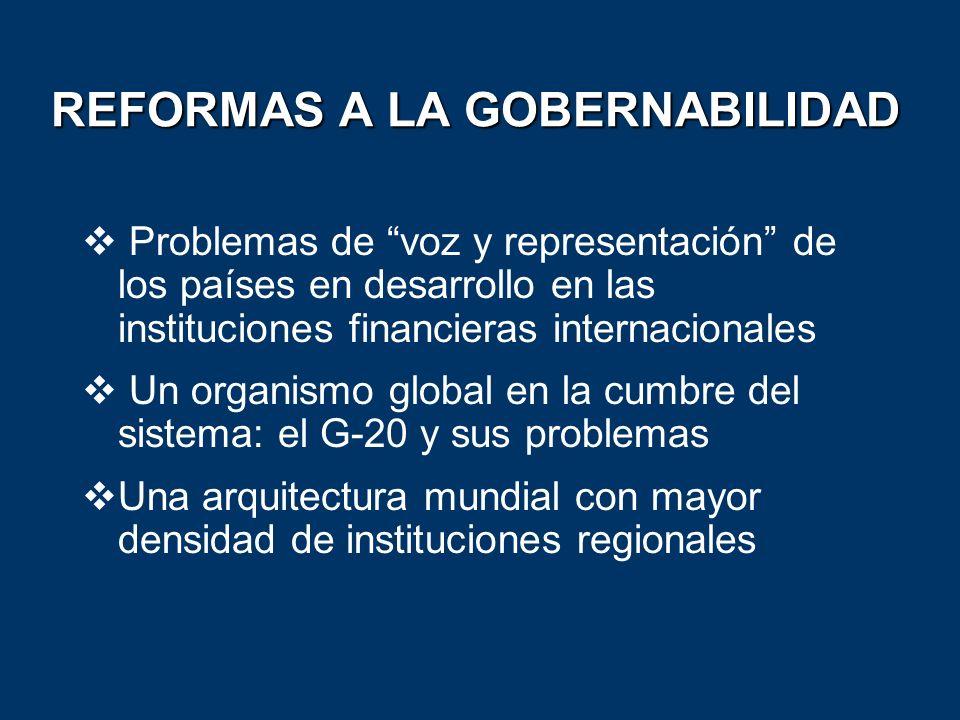REFORMAS A LA GOBERNABILIDAD