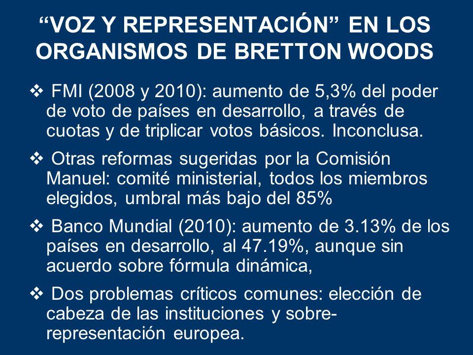 VOZ Y REPRESENTACIÓN EN LOS ORGANISMOS DE BRETTON WOODS