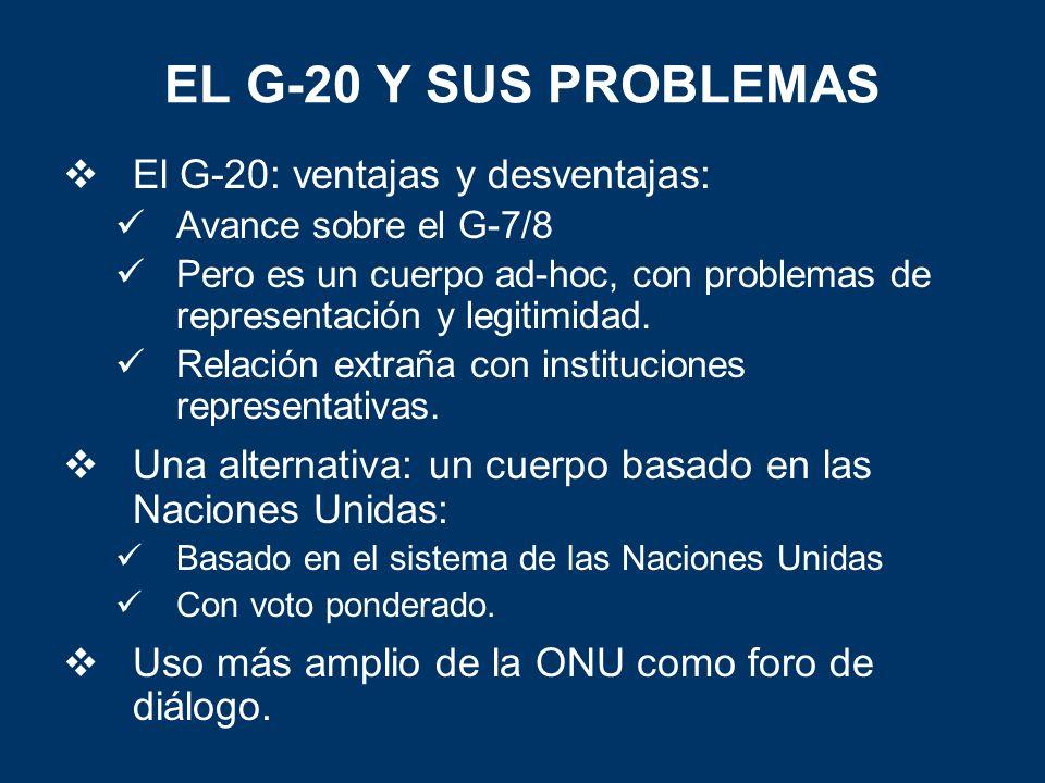 EL G-20 Y SUS PROBLEMAS El G-20: ventajas y desventajas: