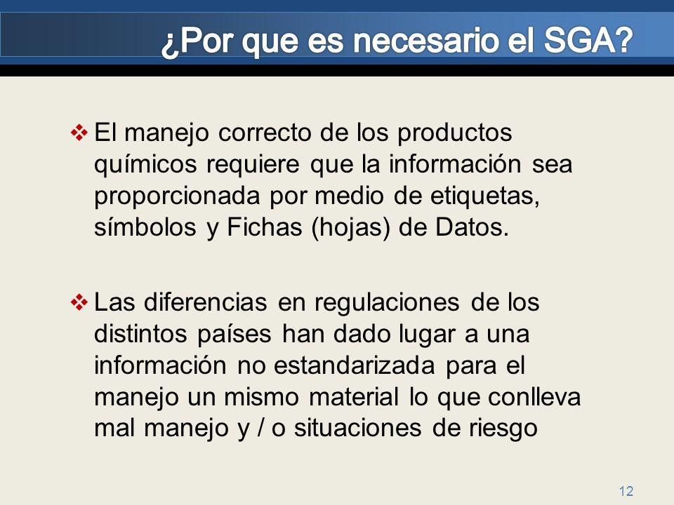¿Por que es necesario el SGA