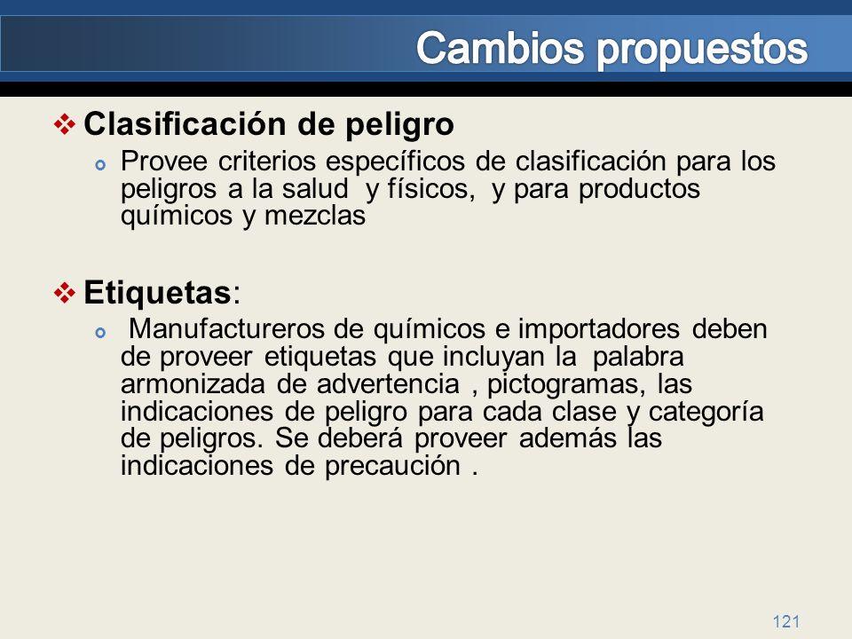 Cambios propuestos Clasificación de peligro Etiquetas:
