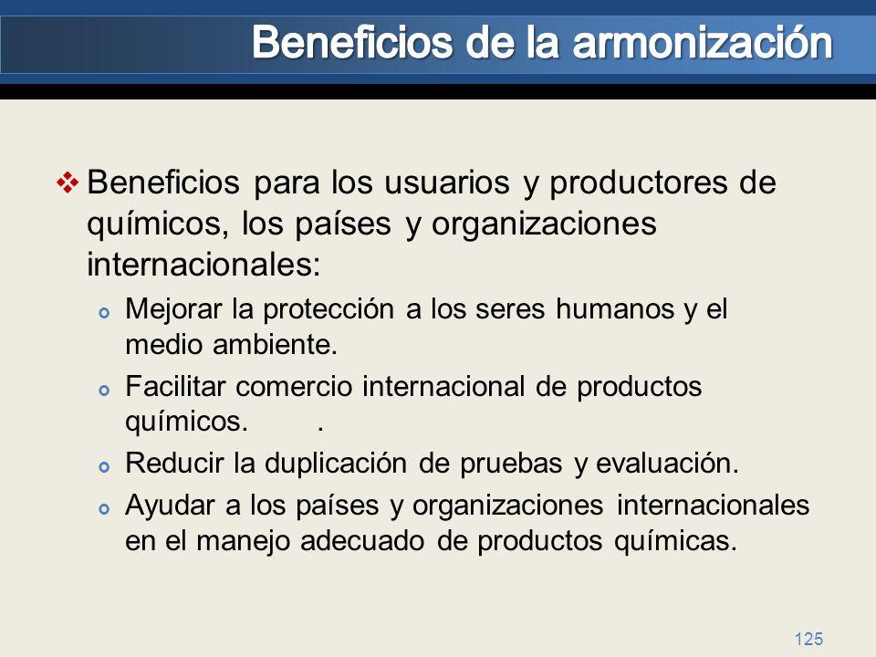 Beneficios de la armonización