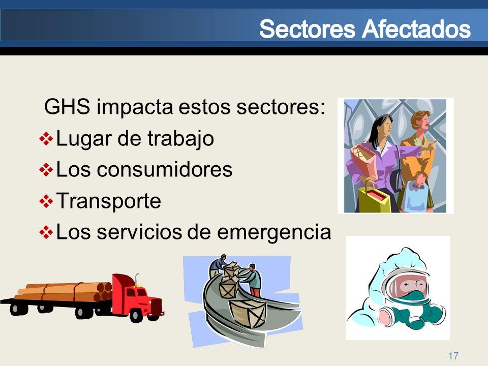 Sectores Afectados GHS impacta estos sectores: Lugar de trabajo