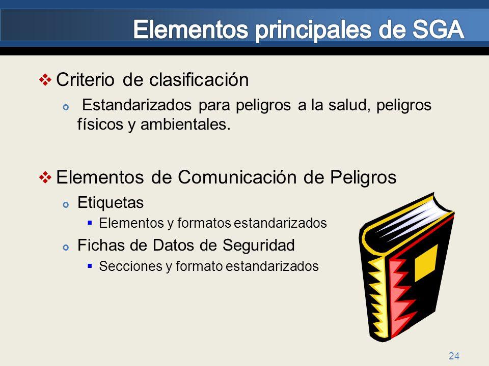 Elementos principales de SGA