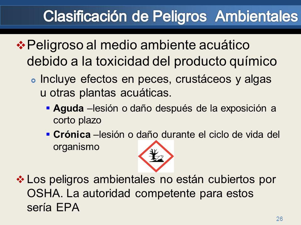 Clasificación de Peligros Ambientales