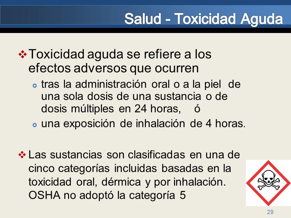 Salud - Toxicidad Aguda
