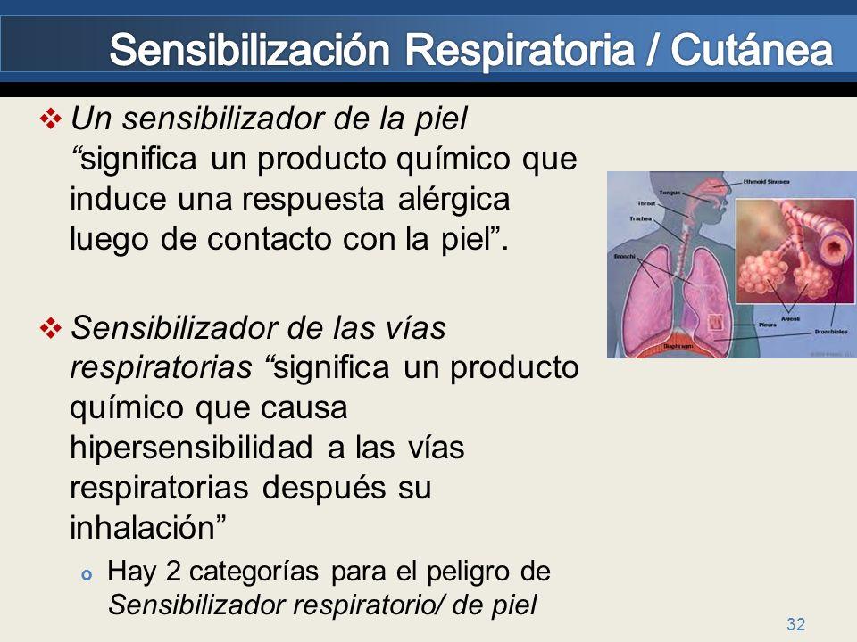 Sensibilización Respiratoria / Cutánea
