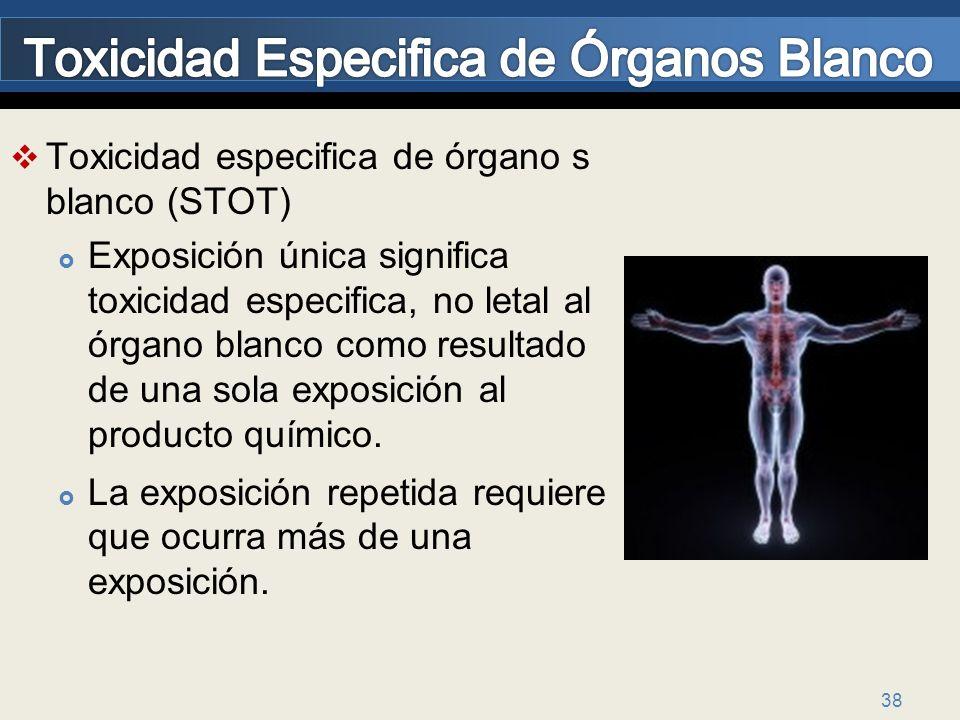 Toxicidad Especifica de Órganos Blanco