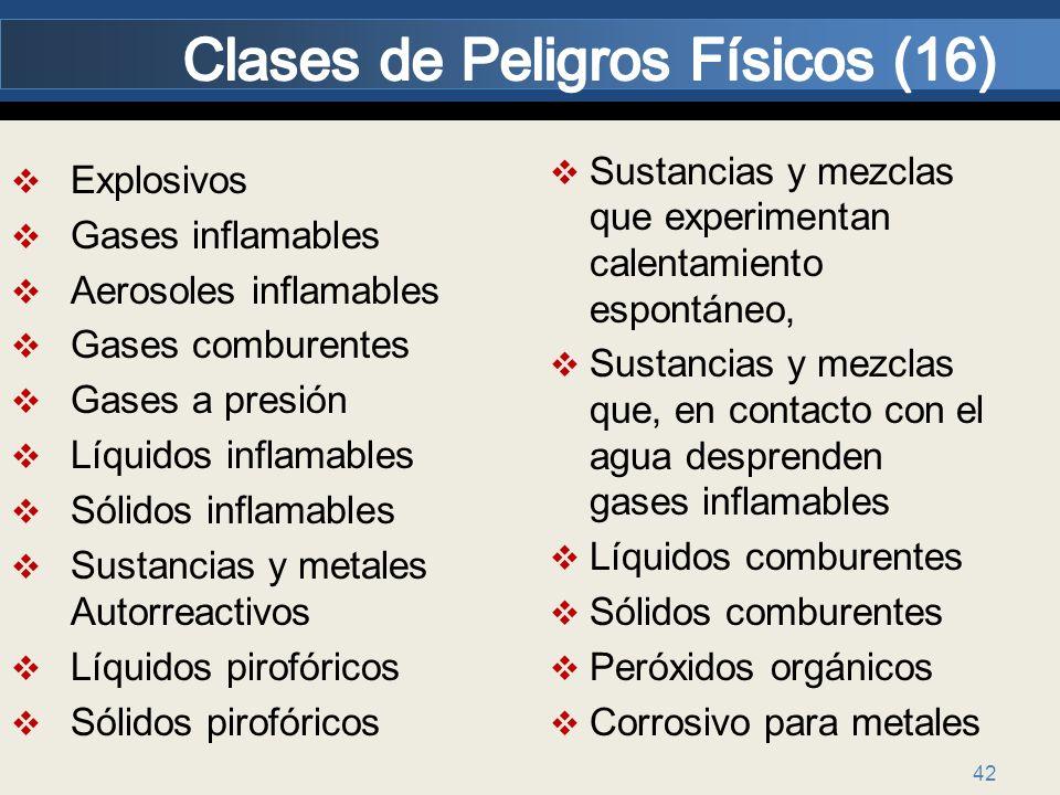 Clases de Peligros Físicos (16)