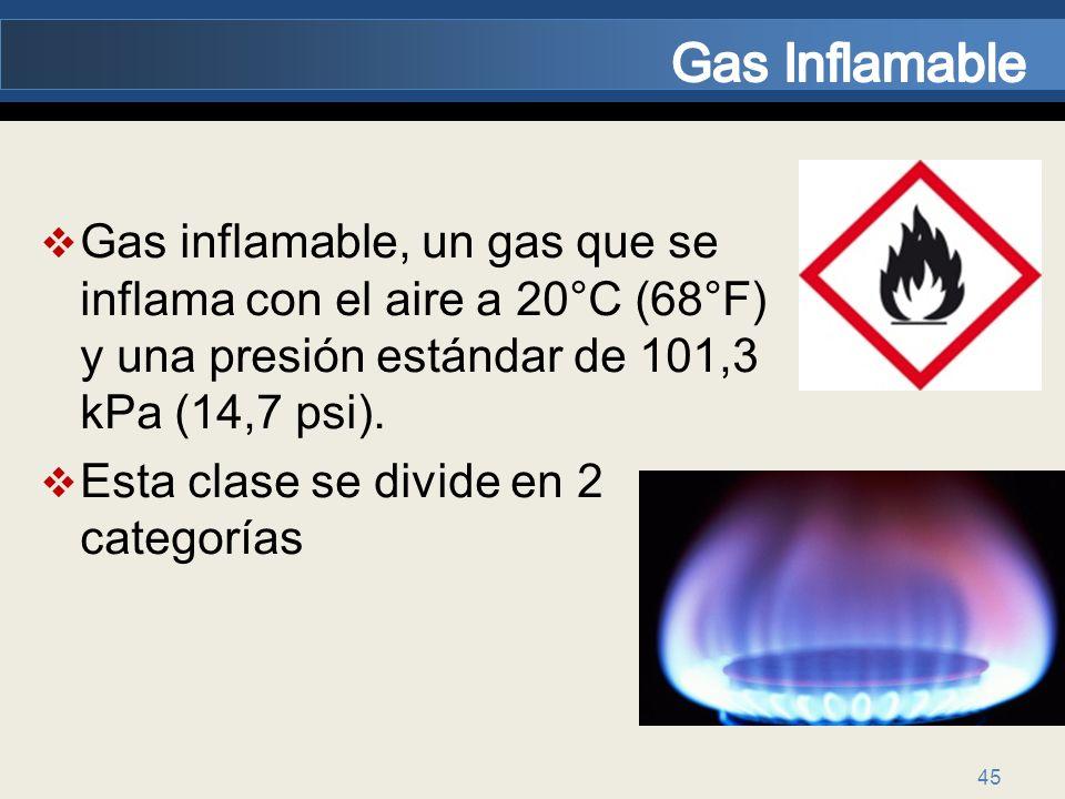 Gas Inflamable Gas inflamable, un gas que se inflama con el aire a 20°C (68°F) y una presión estándar de 101,3 kPa (14,7 psi).