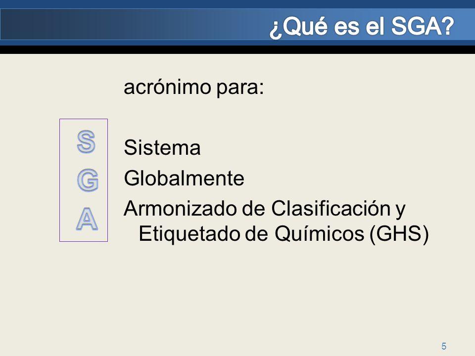 SGA ¿Qué es el SGA acrónimo para: Sistema Globalmente