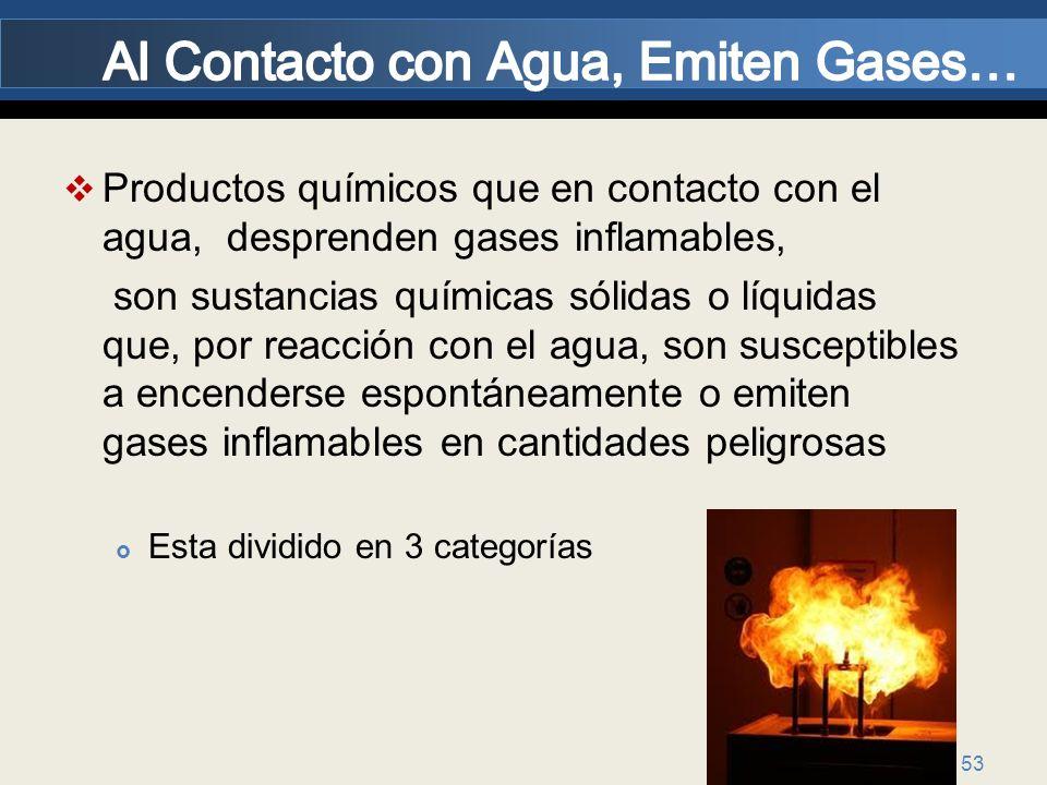 Al Contacto con Agua, Emiten Gases…