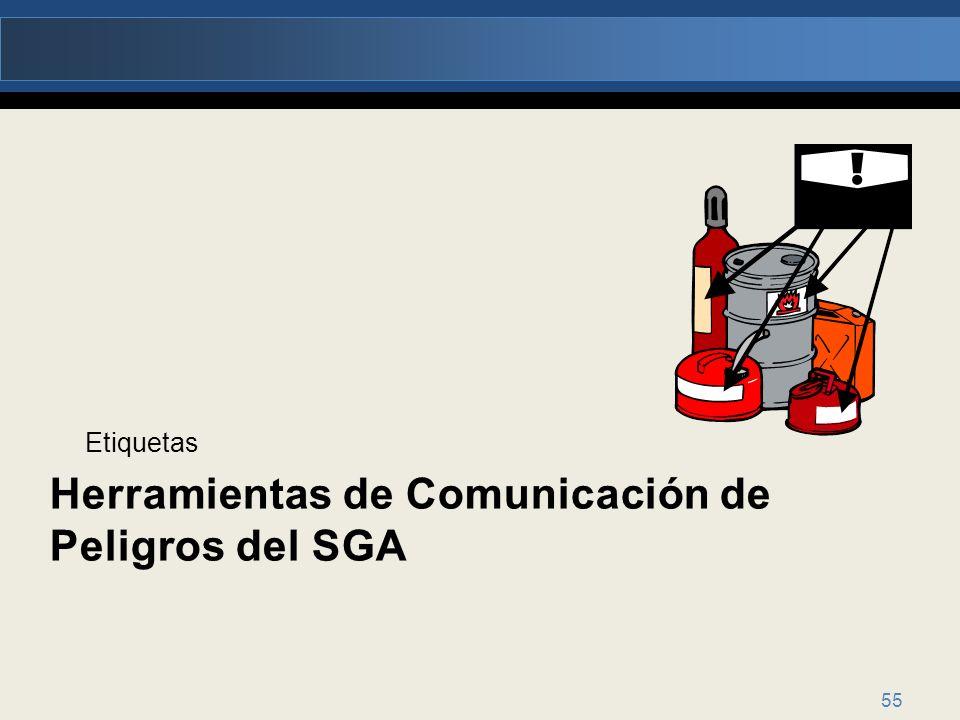 Herramientas de Comunicación de Peligros del SGA
