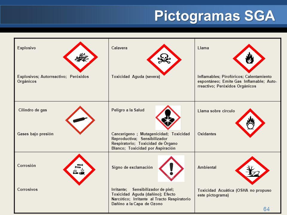 Pictogramas SGA Explosivo