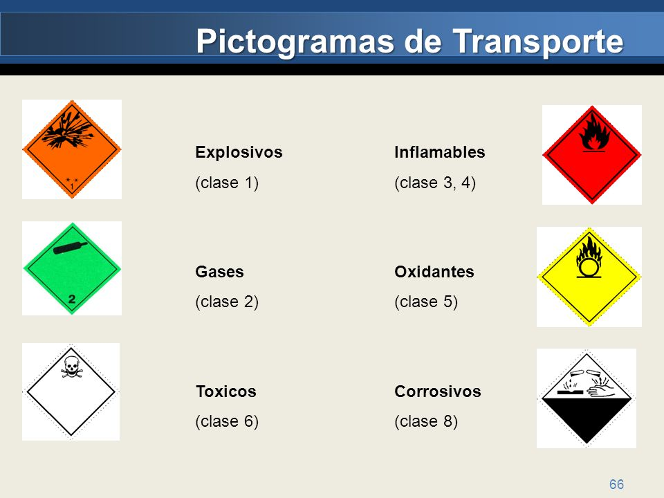 Pictogramas de Transporte
