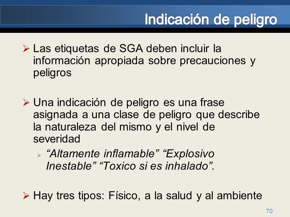 Indicación de peligro Las etiquetas de SGA deben incluir la información apropiada sobre precauciones y peligros.