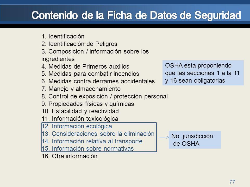 Contenido de la Ficha de Datos de Seguridad