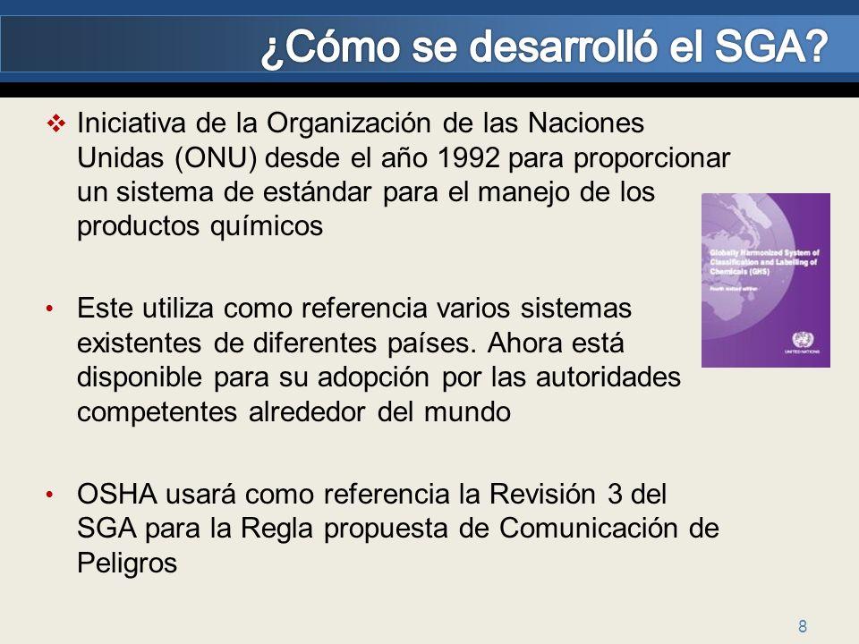 ¿Cómo se desarrolló el SGA